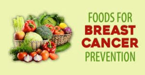 Cancer prevention foods