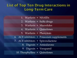 Drug Interactions list of alerts