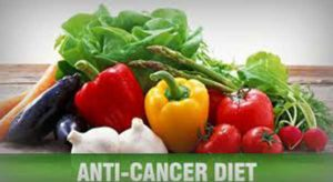 Prevention-of-cancer-by-good-food-diet