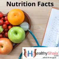 Nutrition Facts Label| Generate Power In The Human Body