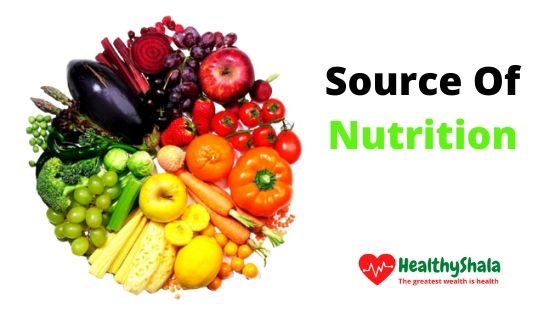 nutrition and its types