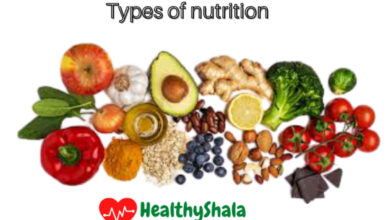 Photo of Types of Nutrition